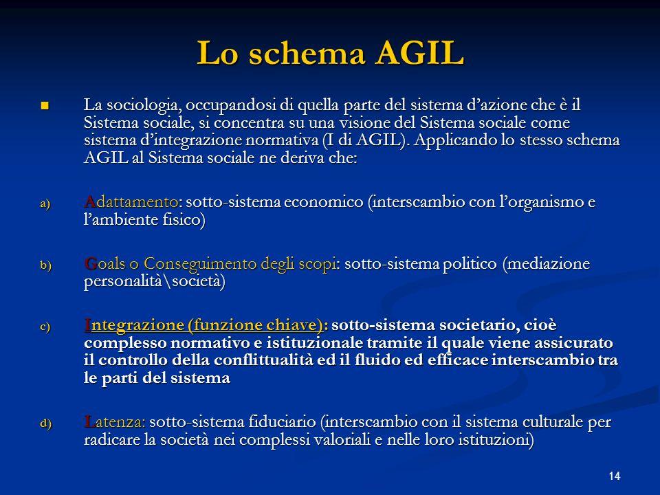 14 Lo schema AGIL La sociologia, occupandosi di quella parte del sistema dazione che è il Sistema sociale, si concentra su una visione del Sistema soc