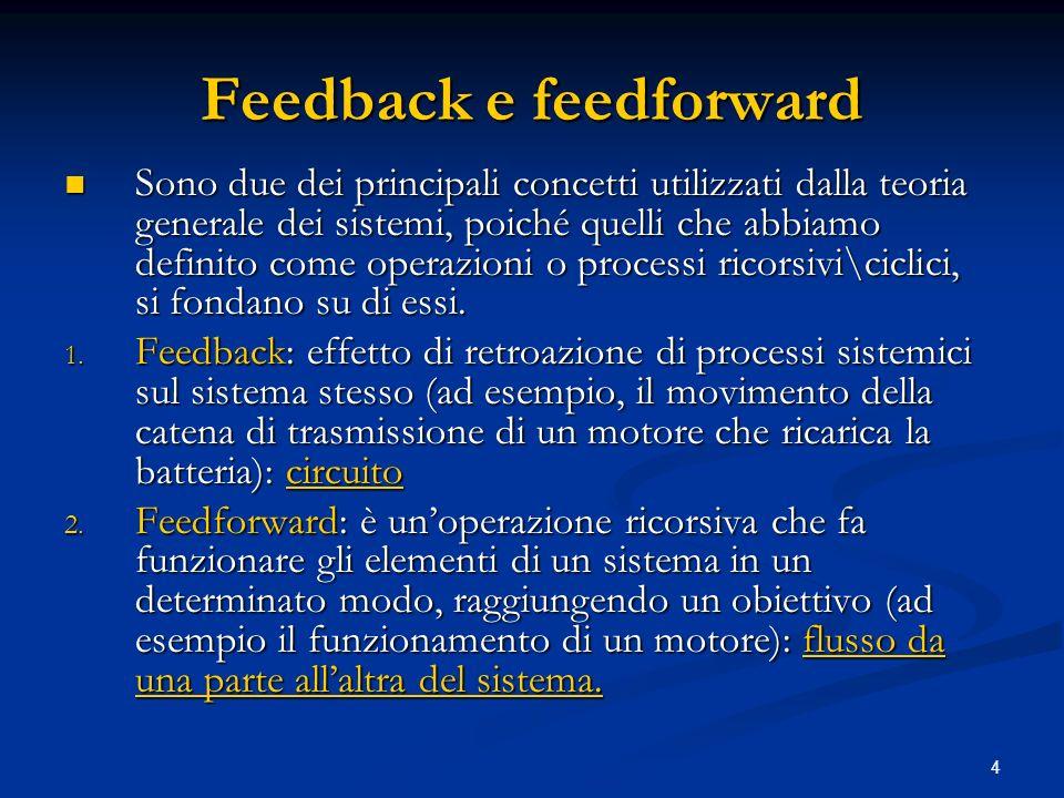4 Feedback e feedforward Sono due dei principali concetti utilizzati dalla teoria generale dei sistemi, poiché quelli che abbiamo definito come operaz