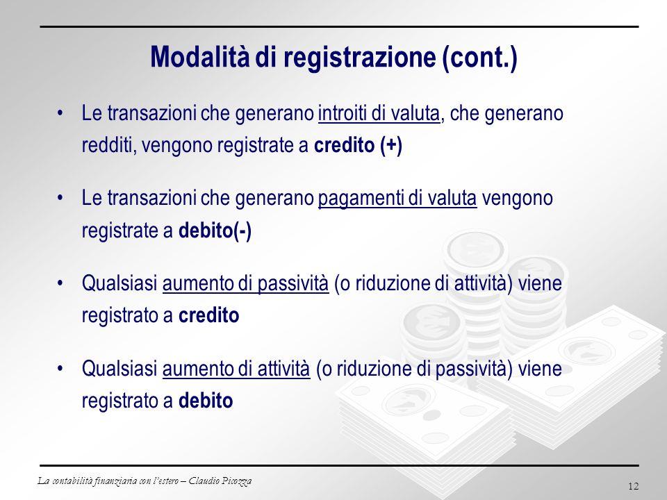 La contabilità finanziaria con lestero – Claudio Picozza 12 Modalità di registrazione (cont.) Le transazioni che generano introiti di valuta, che gene