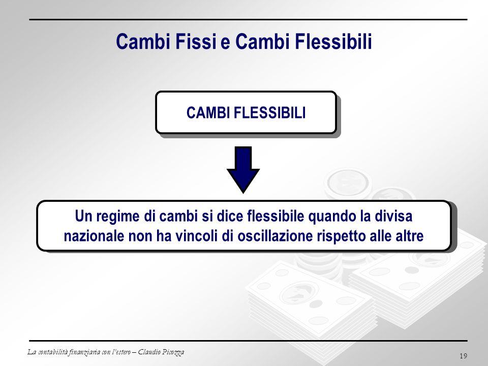 La contabilità finanziaria con lestero – Claudio Picozza 19 Cambi Fissi e Cambi Flessibili CAMBI FLESSIBILI Un regime di cambi si dice flessibile quan