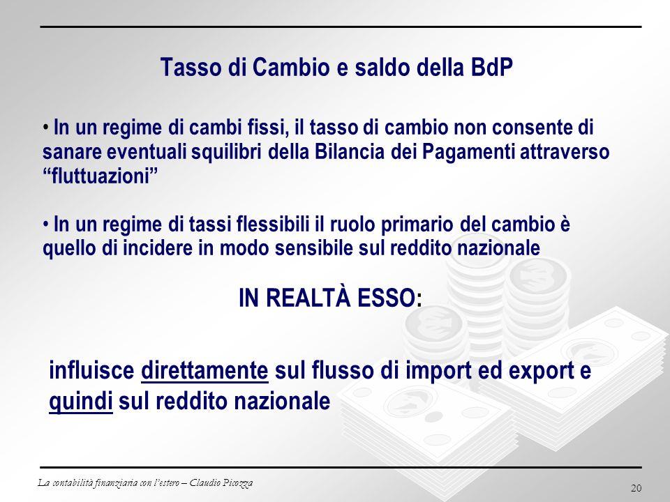 La contabilità finanziaria con lestero – Claudio Picozza 20 Tasso di Cambio e saldo della BdP In un regime di cambi fissi, il tasso di cambio non cons