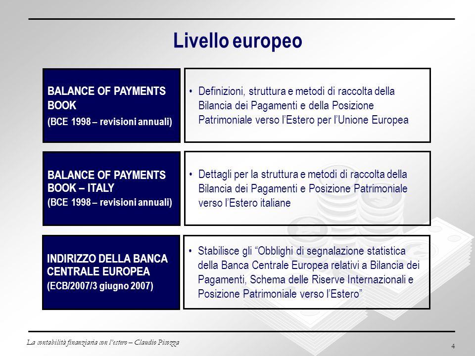 La contabilità finanziaria con lestero – Claudio Picozza 25 Fonti BPM V e VI (FMI 1993 e 2008) Concetto di riserve riferito solo alle voci di bilancio ( in-balance ): attività in valuta estera, oro, DSP, posizione di riserva sul FMI, altre attività DATA TEMPLATE ON INTERNATIONAL RESERVES AND FOREIGN CURRENCY LIQUIDITY (FMI 2001) Integra il concetto di riserve internazionali con quello di liquidità in valuta estera (attività e passività verso non residenti e verso residenti) STATISTICAL TREATMENT OF EUROSYSTEMS INTERNATIONAL RESERVES (ECB 2001) Fa fronte ad alcuni dubbi interpretativi lasciati dal V Manuale in seguito alla nascita dellUME Le definizioni di riserve internazionali e di liquidità internazionale conformi a quelle del template IMF