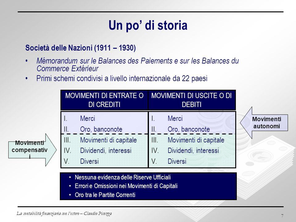 La contabilità finanziaria con lestero – Claudio Picozza 7 Un po di storia Società delle Nazioni (1911 – 1930) Mémorandum sur le Balances des Paiement