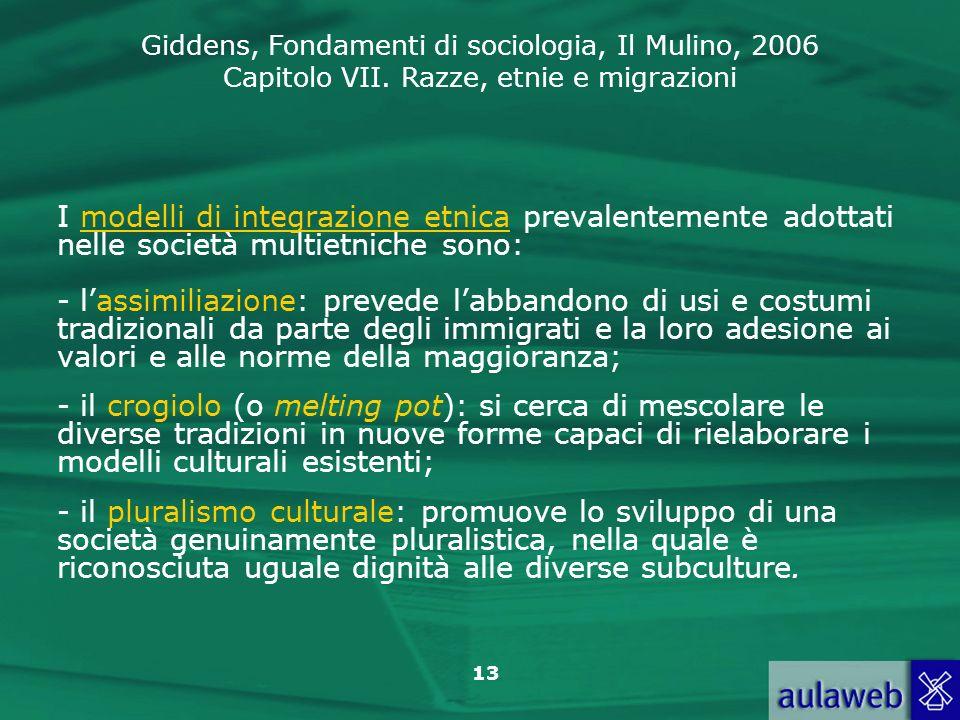 Giddens, Fondamenti di sociologia, Il Mulino, 2006 Capitolo VII. Razze, etnie e migrazioni 13 I modelli di integrazione etnica prevalentemente adottat