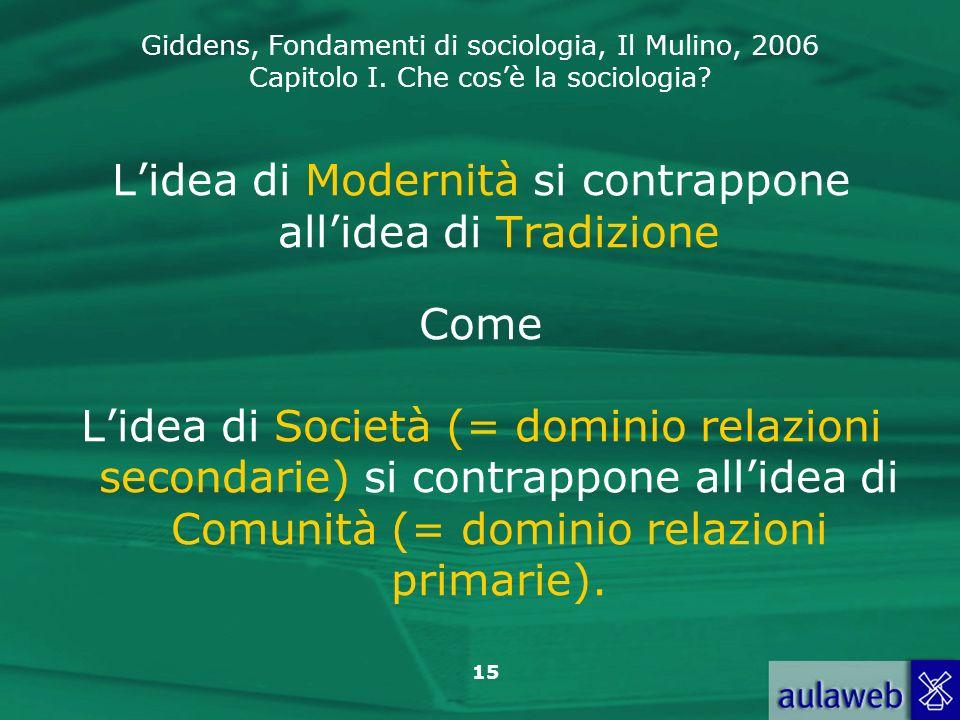 Giddens, Fondamenti di sociologia, Il Mulino, 2006 Capitolo I. Che cosè la sociologia? 15 Lidea di Modernità si contrappone allidea di Tradizione Come