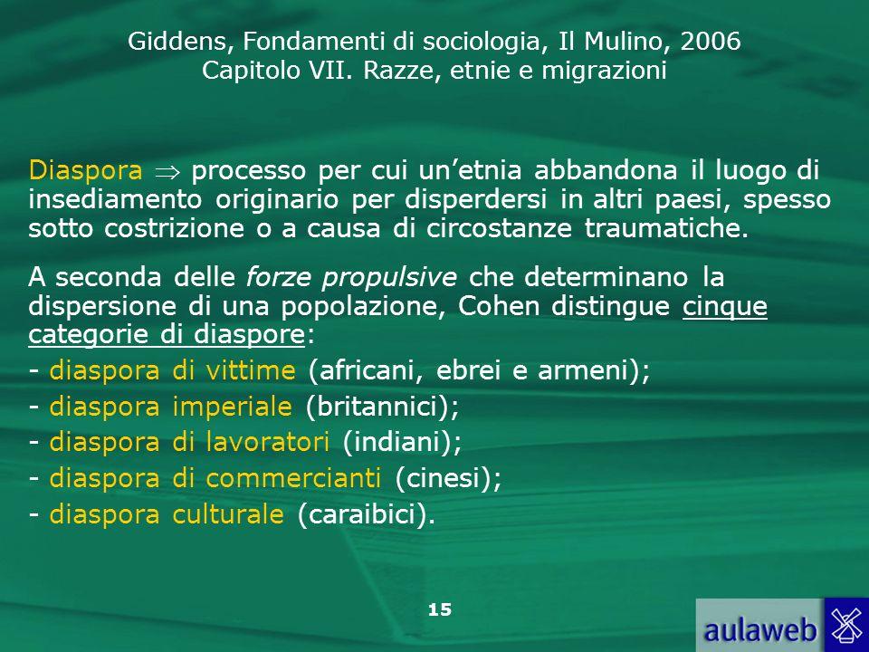 Giddens, Fondamenti di sociologia, Il Mulino, 2006 Capitolo VII. Razze, etnie e migrazioni 15 Diaspora processo per cui unetnia abbandona il luogo di