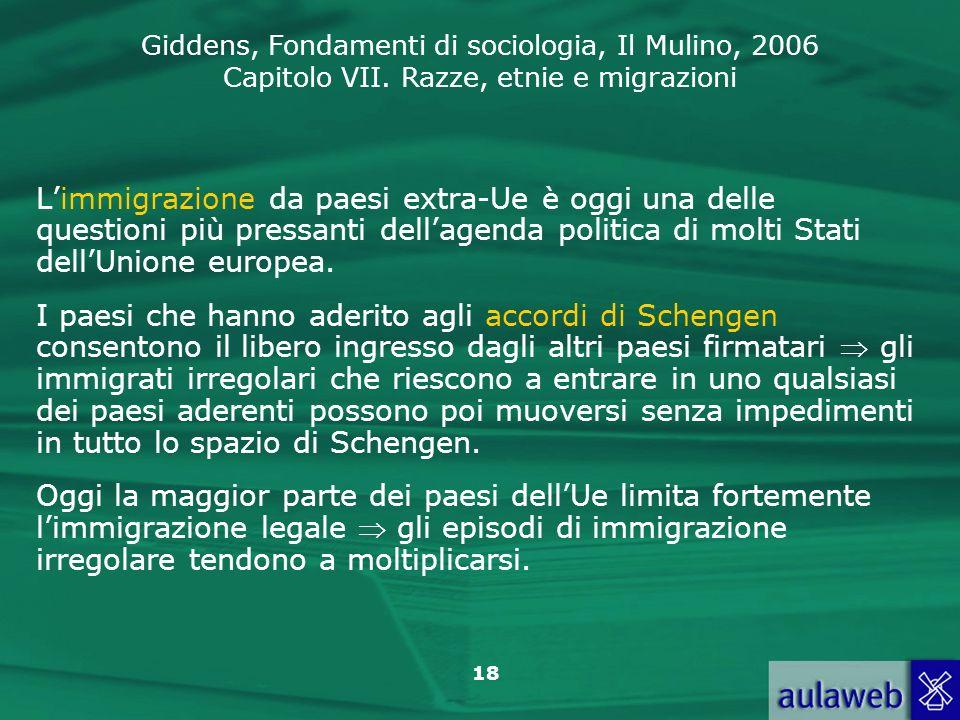 Giddens, Fondamenti di sociologia, Il Mulino, 2006 Capitolo VII. Razze, etnie e migrazioni 18 Limmigrazione da paesi extra-Ue è oggi una delle questio