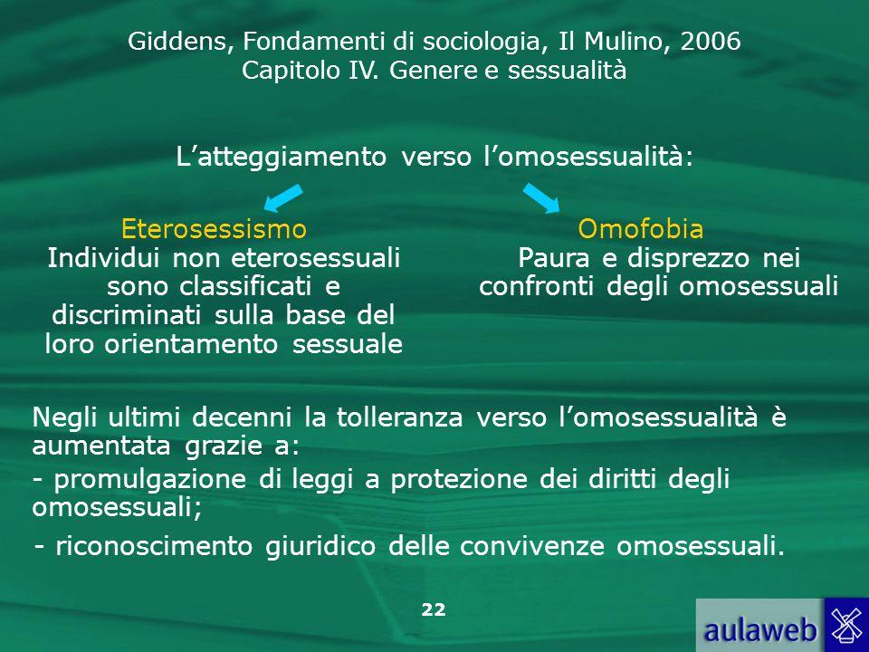 Giddens, Fondamenti di sociologia, Il Mulino, 2006 Capitolo IV. Genere e sessualità 22 Latteggiamento verso lomosessualità: EterosessismoOmofobia Indi