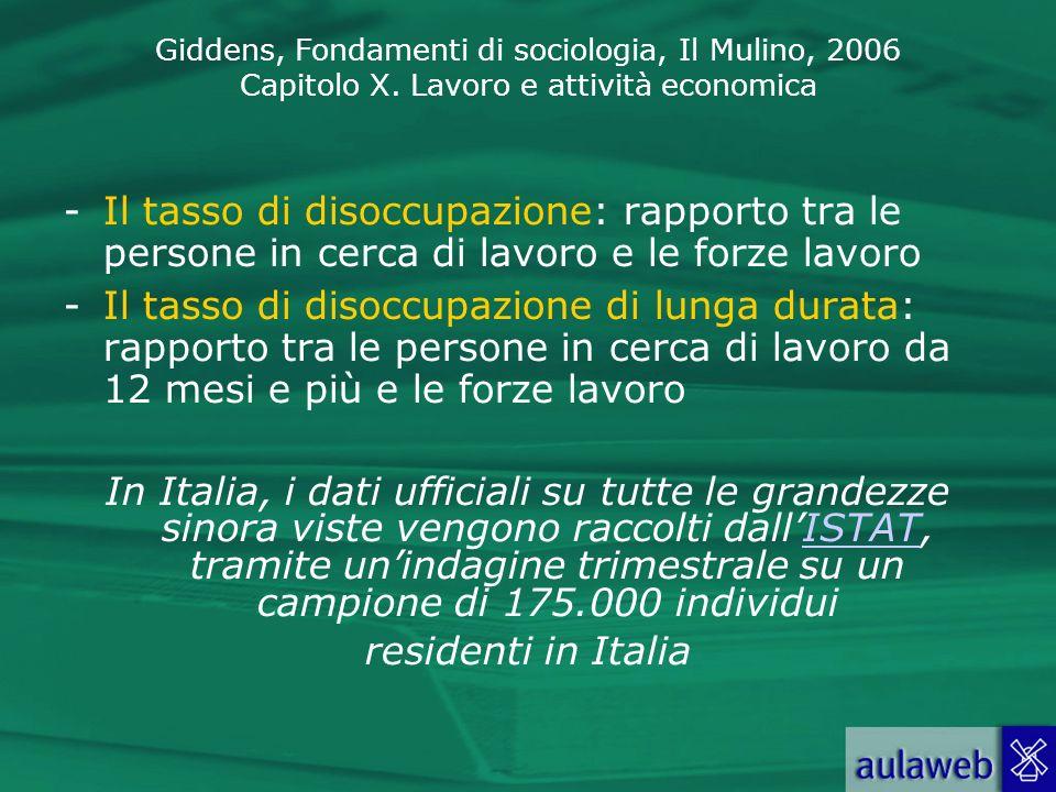 Giddens, Fondamenti di sociologia, Il Mulino, 2006 Capitolo X. Lavoro e attività economica -Il tasso di disoccupazione: rapporto tra le persone in cer