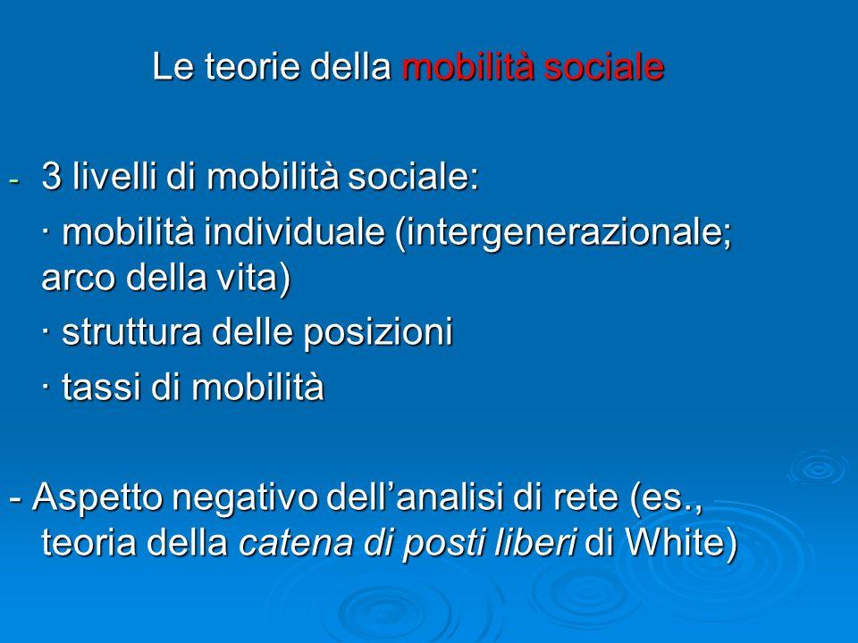 Le teorie della mobilità sociale - 3 livelli di mobilità sociale: · mobilità individuale (intergenerazionale; arco della vita) · mobilità individuale