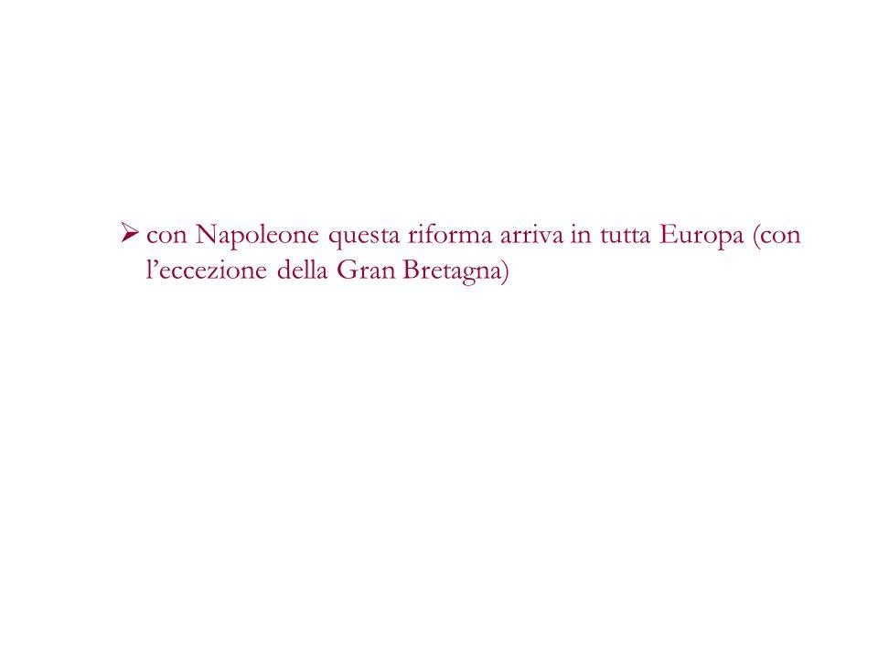 con Napoleone questa riforma arriva in tutta Europa (con leccezione della Gran Bretagna)