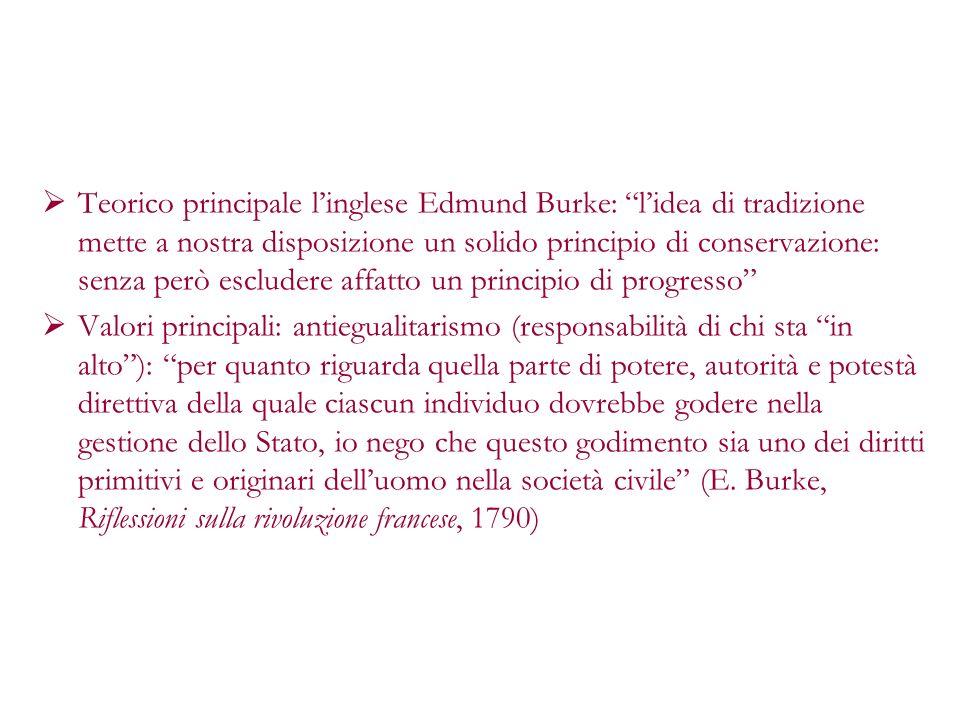 Teorico principale linglese Edmund Burke: lidea di tradizione mette a nostra disposizione un solido principio di conservazione: senza però escludere a