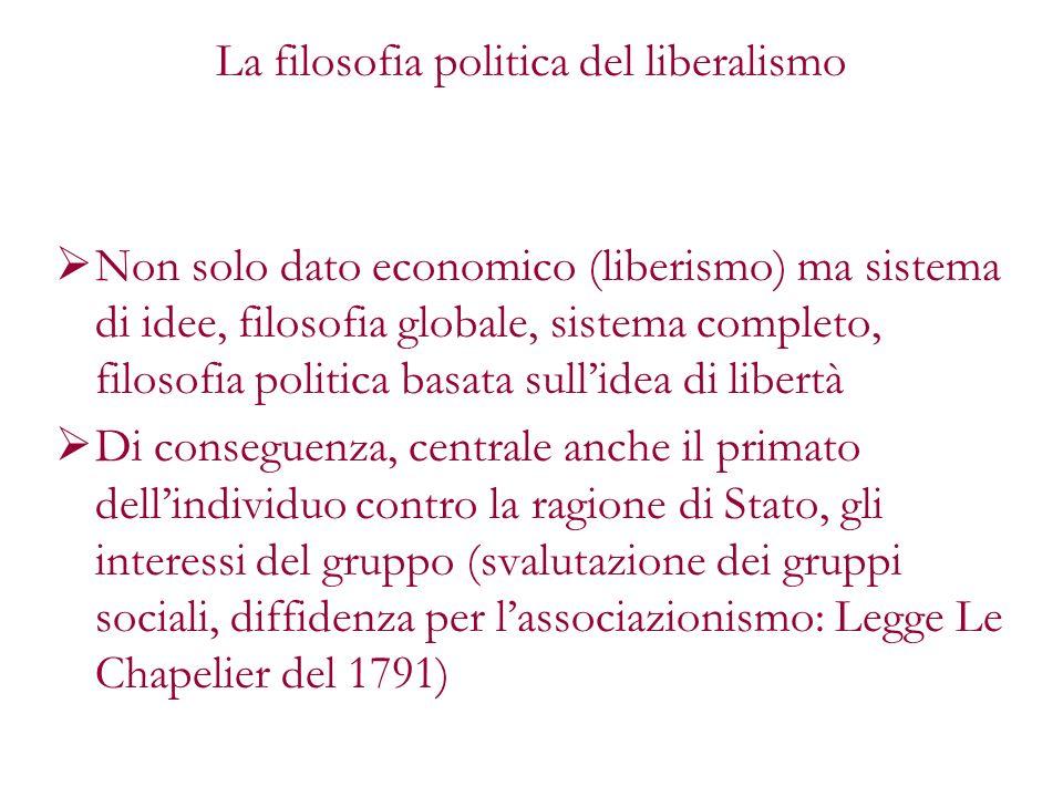 La filosofia politica del liberalismo Non solo dato economico (liberismo) ma sistema di idee, filosofia globale, sistema completo, filosofia politica