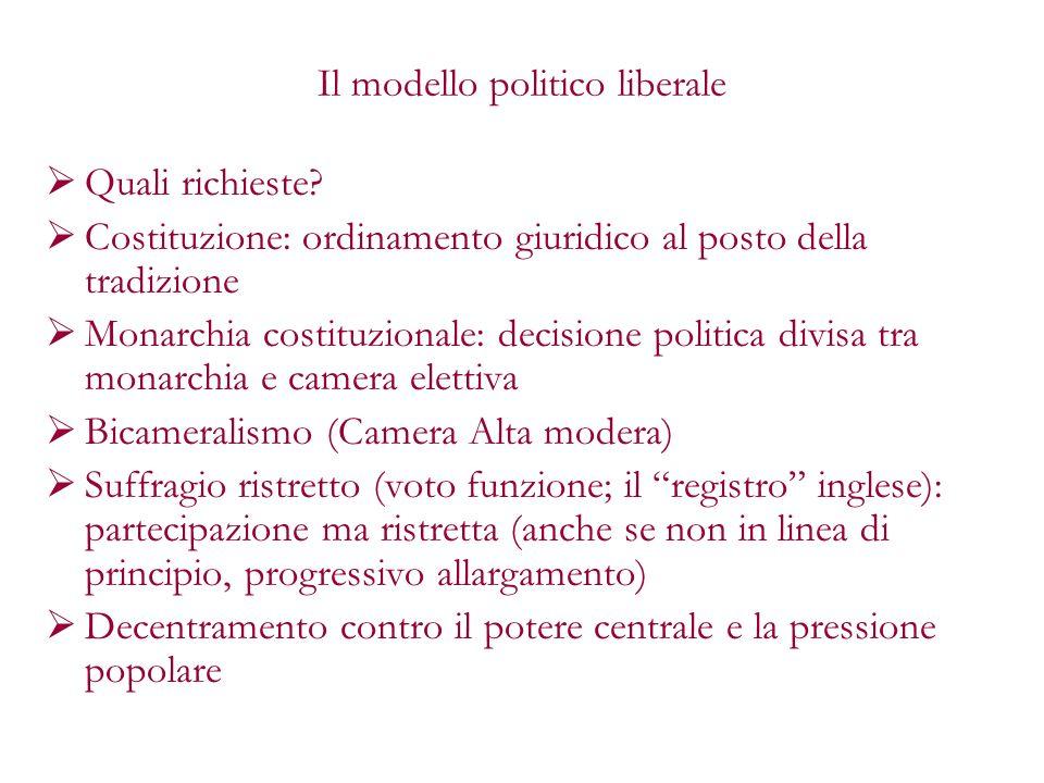 Il modello politico liberale Quali richieste? Costituzione: ordinamento giuridico al posto della tradizione Monarchia costituzionale: decisione politi