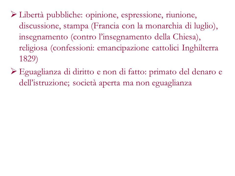 Libertà pubbliche: opinione, espressione, riunione, discussione, stampa (Francia con la monarchia di luglio), insegnamento (contro linsegnamento della