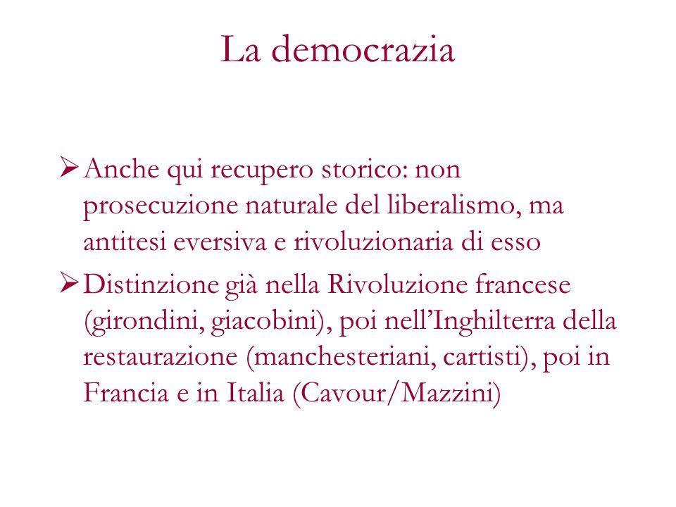 La democrazia Anche qui recupero storico: non prosecuzione naturale del liberalismo, ma antitesi eversiva e rivoluzionaria di esso Distinzione già nel