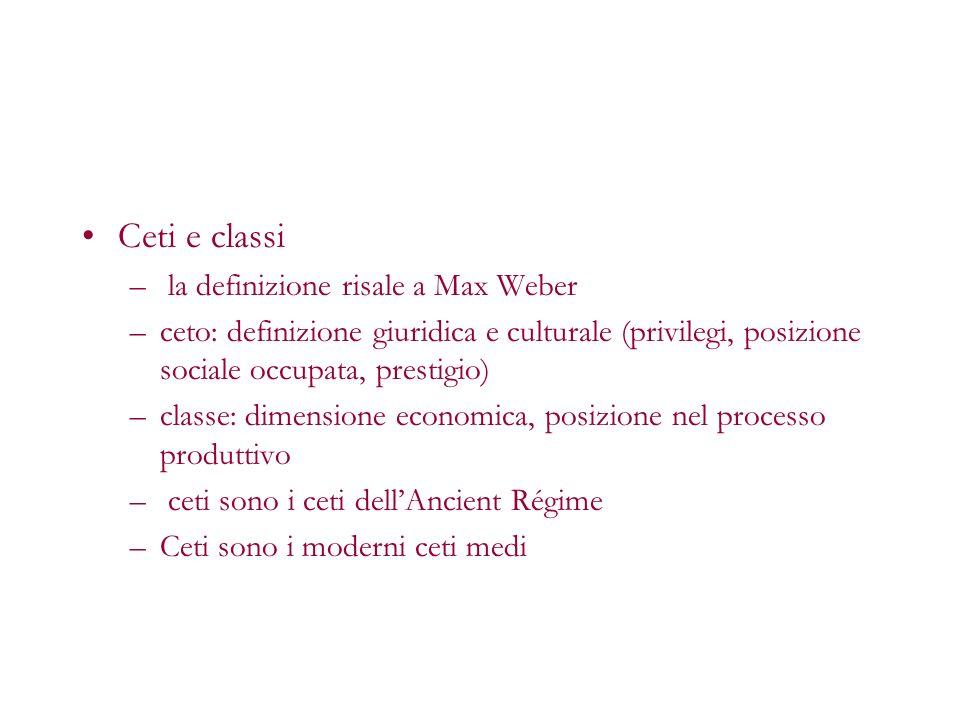 Ceti e classi – la definizione risale a Max Weber –ceto: definizione giuridica e culturale (privilegi, posizione sociale occupata, prestigio) –classe: