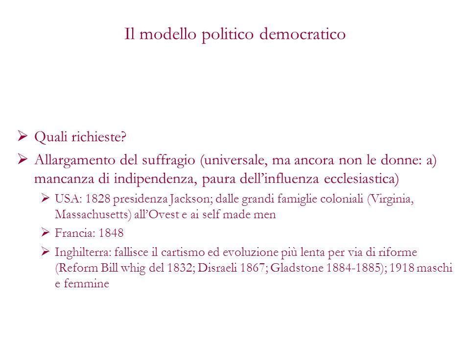 Il modello politico democratico Quali richieste? Allargamento del suffragio (universale, ma ancora non le donne: a) mancanza di indipendenza, paura de