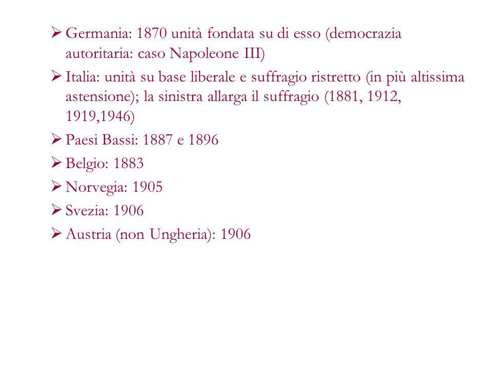Germania: 1870 unità fondata su di esso (democrazia autoritaria: caso Napoleone III) Italia: unità su base liberale e suffragio ristretto (in più alti