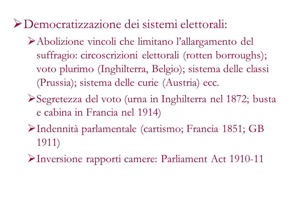 Democratizzazione dei sistemi elettorali: Abolizione vincoli che limitano lallargamento del suffragio: circoscrizioni elettorali (rotten borroughs); v