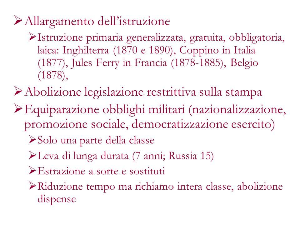 Allargamento dellistruzione Istruzione primaria generalizzata, gratuita, obbligatoria, laica: Inghilterra (1870 e 1890), Coppino in Italia (1877), Jul