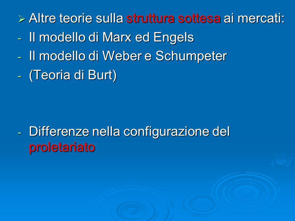 Altre teorie sulla struttura sottesa ai mercati: Altre teorie sulla struttura sottesa ai mercati: - Il modello di Marx ed Engels - Il modello di Weber e Schumpeter - (Teoria di Burt) - Differenze nella configurazione del proletariato