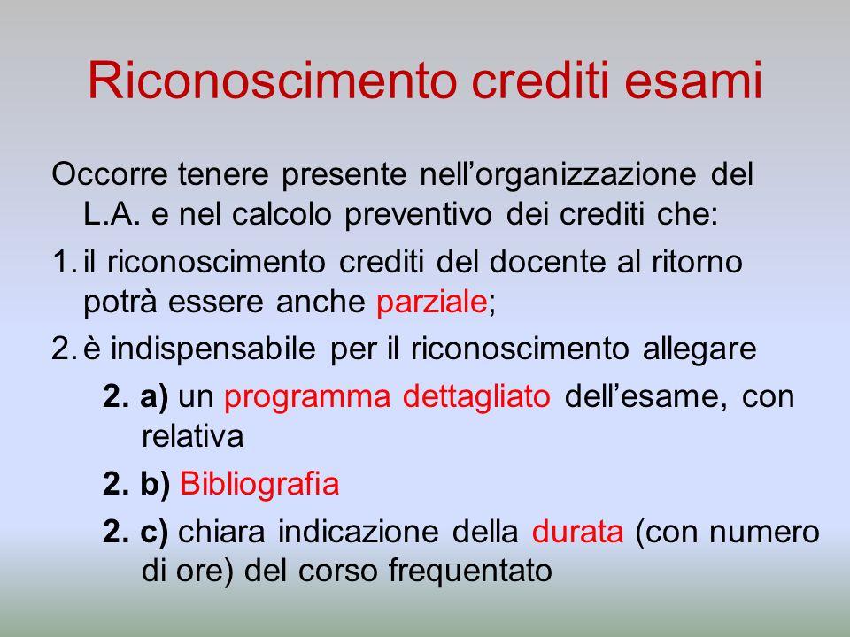Riconoscimento crediti esami Occorre tenere presente nellorganizzazione del L.A. e nel calcolo preventivo dei crediti che: 1.il riconoscimento crediti