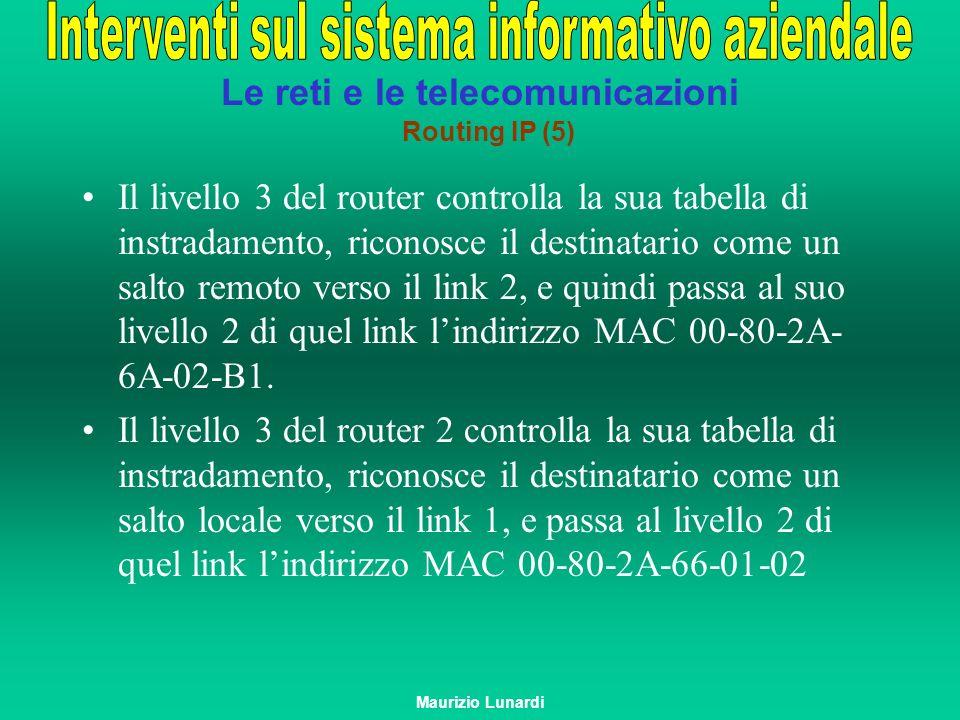 Le reti e le telecomunicazioni Routing IP (5) Il livello 3 del router controlla la sua tabella di instradamento, riconosce il destinatario come un salto remoto verso il link 2, e quindi passa al suo livello 2 di quel link lindirizzo MAC 00-80-2A- 6A-02-B1.