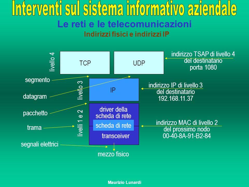 Le reti e le telecomunicazioni Indirizzi fisici e indirizzi IP mezzo fisico livelli 1 e 2 transceiver scheda di rete indirizzo IP di livello 3 del des