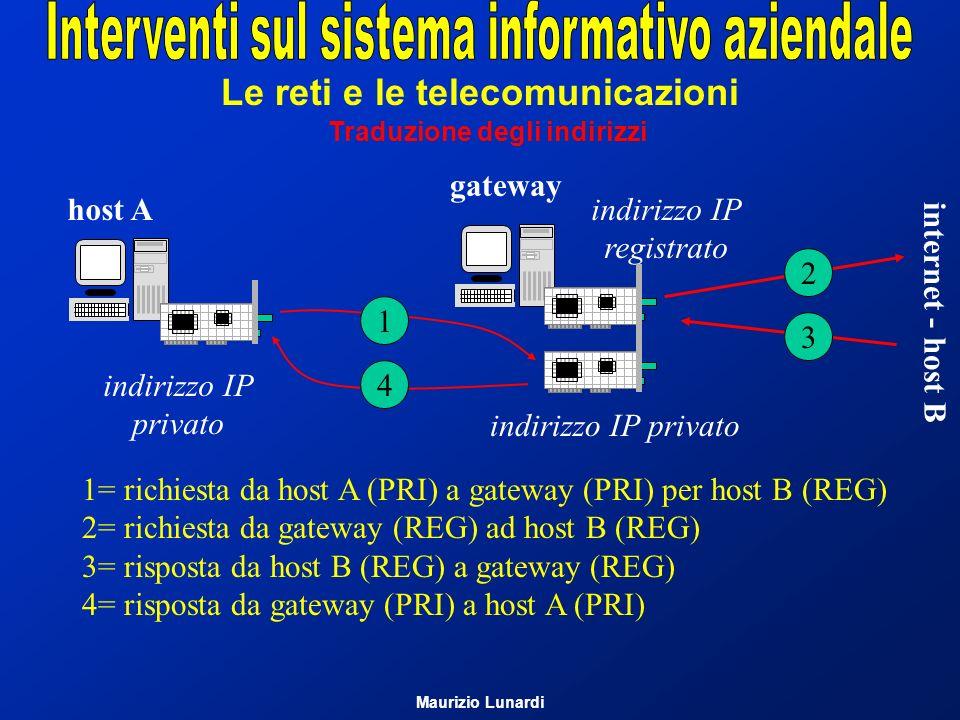 Le reti e le telecomunicazioni Traduzione degli indirizzi indirizzo IP privato indirizzo IP registrato indirizzo IP privato gateway host A 1 1= richiesta da host A (PRI) a gateway (PRI) per host B (REG) 2= richiesta da gateway (REG) ad host B (REG) 3= risposta da host B (REG) a gateway (REG) 4= risposta da gateway (PRI) a host A (PRI) 4 2 3 internet - host B Maurizio Lunardi