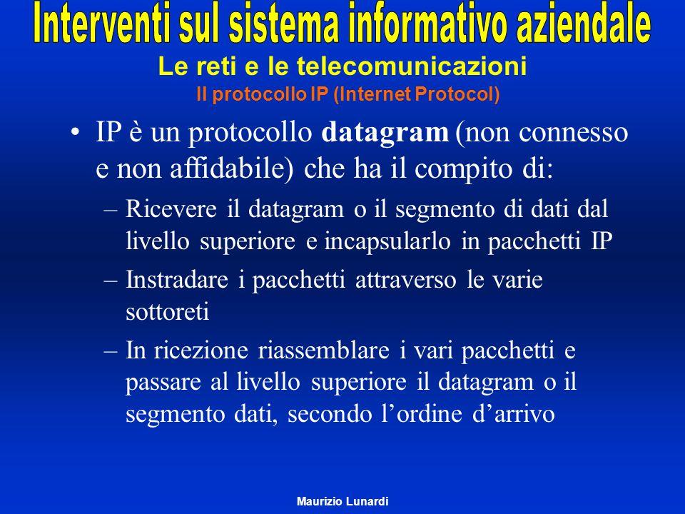 IP è un protocollo datagram (non connesso e non affidabile) che ha il compito di: –Ricevere il datagram o il segmento di dati dal livello superiore e
