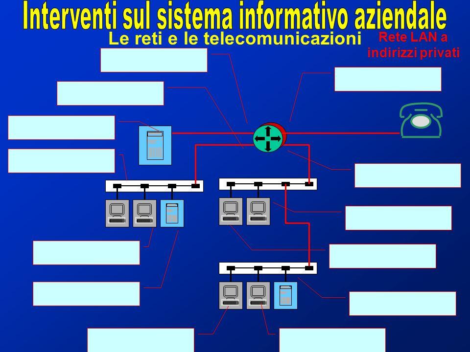 Le reti e le telecomunicazioni Rete LAN a indirizzi privati