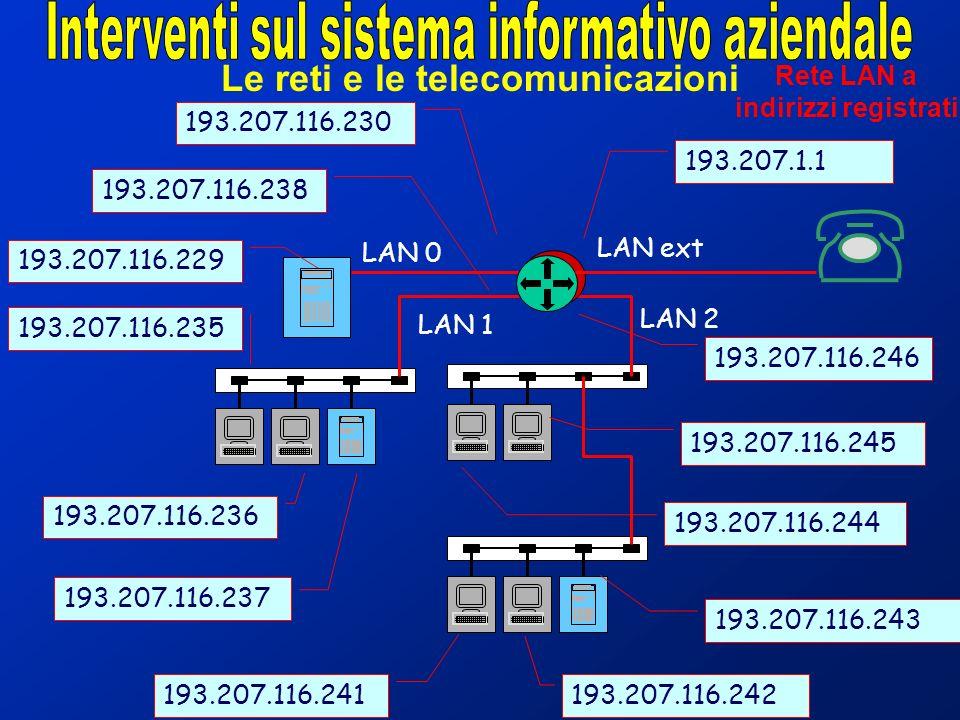 Le reti e le telecomunicazioni Rete LAN a indirizzi registrati 193.207.116.243 193.207.116.242 193.207.116.241 193.207.116.237 193.207.116.236 193.207