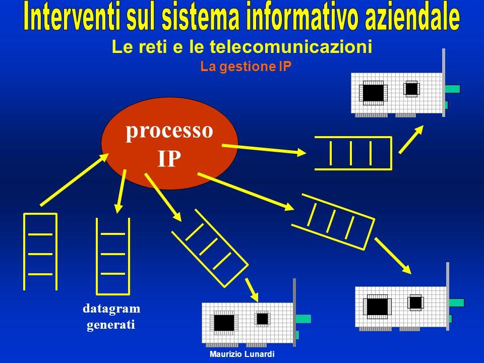 Le reti e le telecomunicazioni Indirizzi fisici e indirizzi IP mezzo fisico livelli 1 e 2 transceiver scheda di rete indirizzo IP di livello 3 del destinatario 192.168.11.37 segnali elettrici indirizzo MAC di livello 2 del prossimo nodo 00-40-8A-91-B2-84 driver della scheda di rete livello 3 livello 4 transceiver TCPUDP IP segmento datagram pacchetto trama indirizzo TSAP di livello 4 del destinatario porta 1080 Maurizio Lunardi