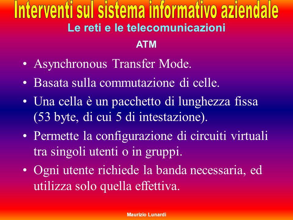 Le reti e le telecomunicazioni ATM Asynchronous Transfer Mode. Basata sulla commutazione di celle. Una cella è un pacchetto di lunghezza fissa (53 byt