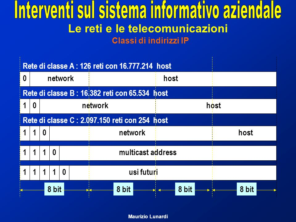 Rete di classe A : 126 reti con 16.777.214 host 0networkhost 1networkhost Rete di classe B : 16.382 reti con 65.534 host 0 1networkhost Rete di classe C : 2.097.150 reti con 254 host 01 1multicast address011 1usi futuri0111 8 bit Le reti e le telecomunicazioni Classi di indirizzi IP Maurizio Lunardi