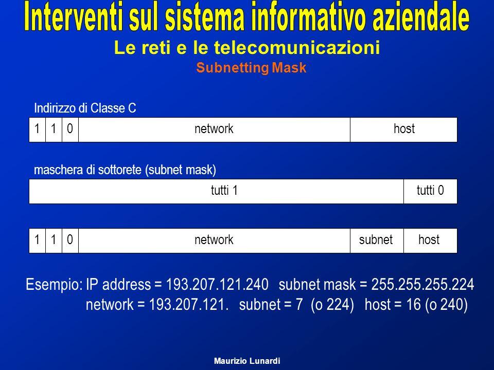 1networkhost01 1networkhost01subnet tutti 0tutti 1 Indirizzo di Classe C maschera di sottorete (subnet mask) Esempio: IP address = 193.207.121.240 subnet mask = 255.255.255.224 network = 193.207.121.