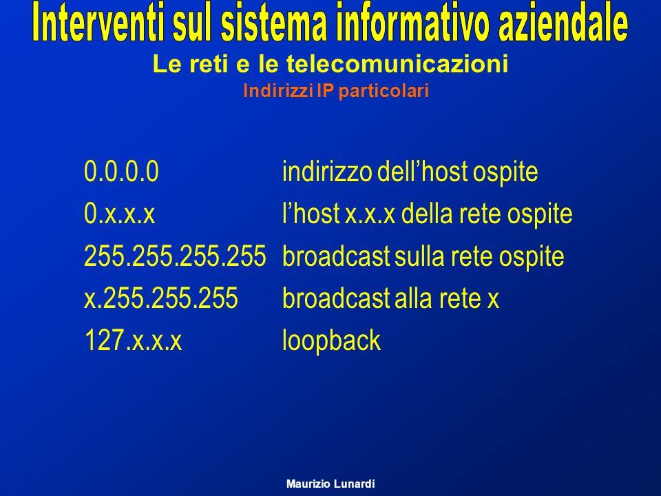 Le reti e le telecomunicazioni Indirizzi IP particolari 0.0.0.0indirizzo dellhost ospite 0.x.x.xlhost x.x.x della rete ospite 255.255.255.255broadcast sulla rete ospite x.255.255.255broadcast alla rete x 127.x.x.xloopback Maurizio Lunardi