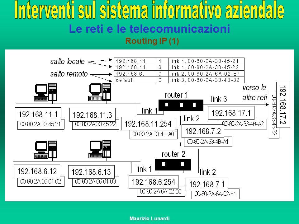 Le reti e le telecomunicazioni Routing IP (1) Maurizio Lunardi