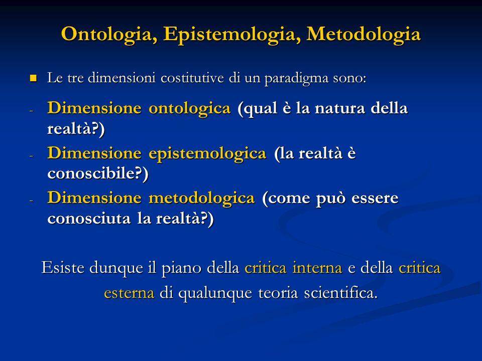 Ontologia, Epistemologia, Metodologia Le tre dimensioni costitutive di un paradigma sono: Le tre dimensioni costitutive di un paradigma sono: - Dimens