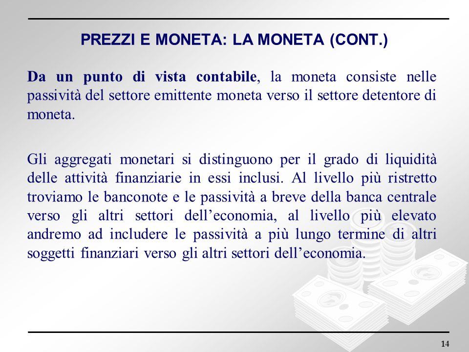 14 PREZZI E MONETA: LA MONETA (CONT.) Da un punto di vista contabile, la moneta consiste nelle passività del settore emittente moneta verso il settore
