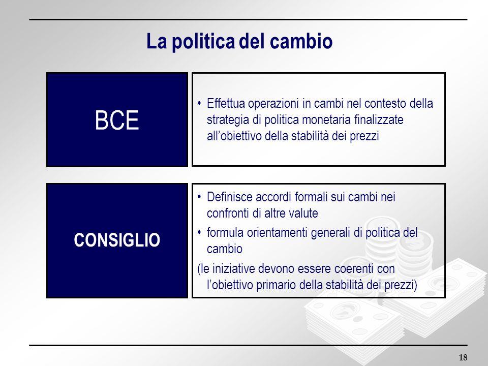 18 La politica del cambio BCE CONSIGLIO Effettua operazioni in cambi nel contesto della strategia di politica monetaria finalizzate allobiettivo della