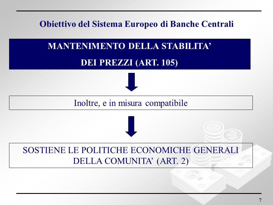 7 Inoltre, e in misura compatibile MANTENIMENTO DELLA STABILITA DEI PREZZI (ART. 105)) SOSTIENE LE POLITICHE ECONOMICHE GENERALI DELLA COMUNITA (ART.