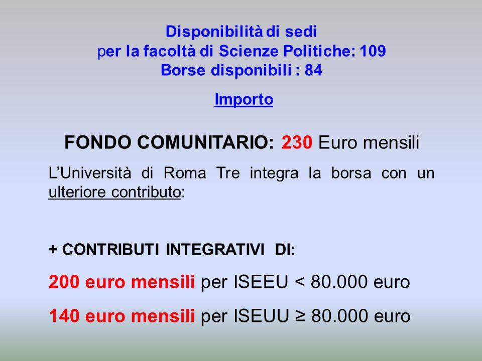 Disponibilità di sedi per la facoltà di Scienze Politiche: 109 Borse disponibili : 84 Importo FONDO COMUNITARIO: 230 Euro mensili LUniversità di Roma Tre integra la borsa con un ulteriore contributo: + CONTRIBUTI INTEGRATIVI DI: 200 euro mensili per ISEEU < 80.000 euro 140 euro mensili per ISEUU 80.000 euro