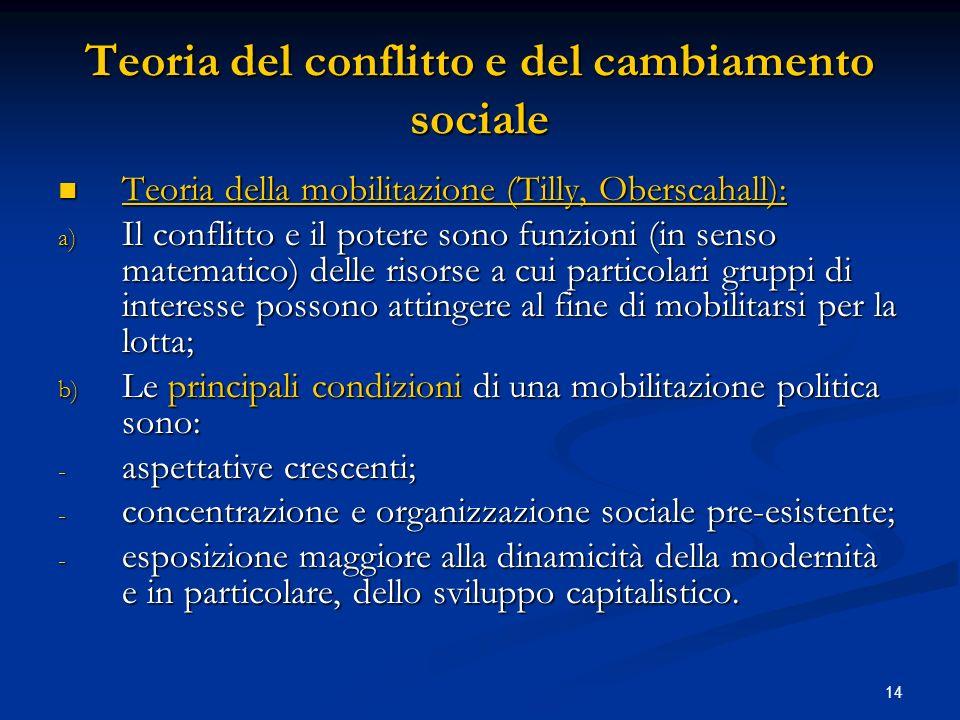 14 Teoria del conflitto e del cambiamento sociale Teoria della mobilitazione (Tilly, Oberscahall): Teoria della mobilitazione (Tilly, Oberscahall): a)