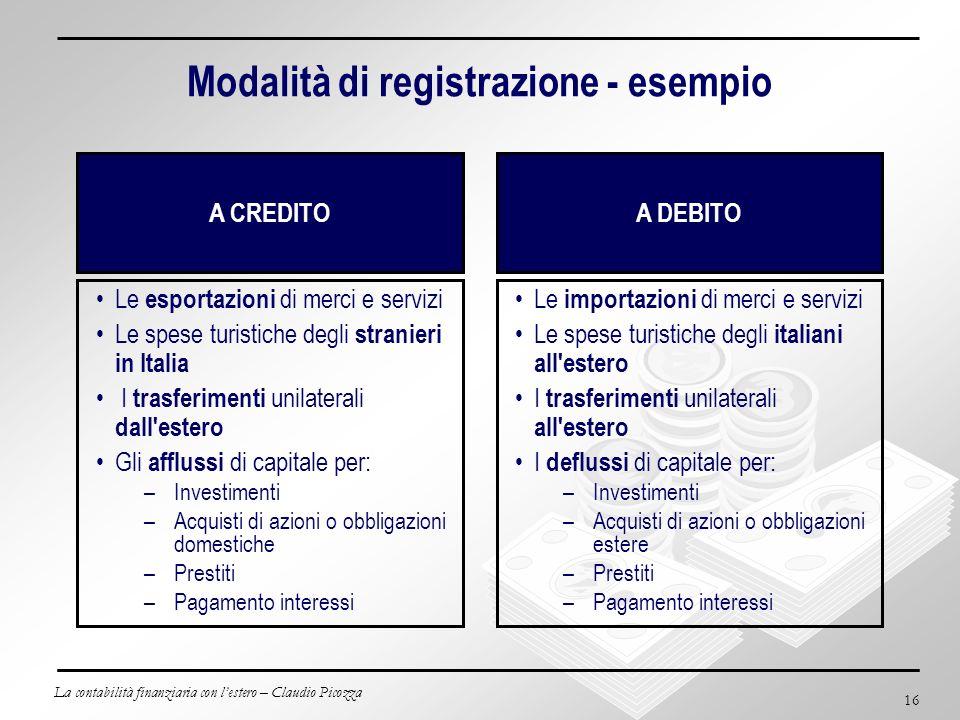La contabilità finanziaria con lestero – Claudio Picozza 16 Modalità di registrazione - esempio A DEBITO Le importazioni di merci e servizi Le spese t