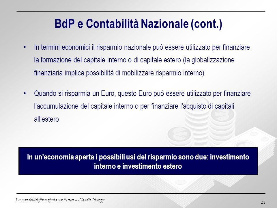 La contabilità finanziaria con lestero – Claudio Picozza 21 BdP e Contabilità Nazionale (cont.) In termini economici il risparmio nazionale può essere
