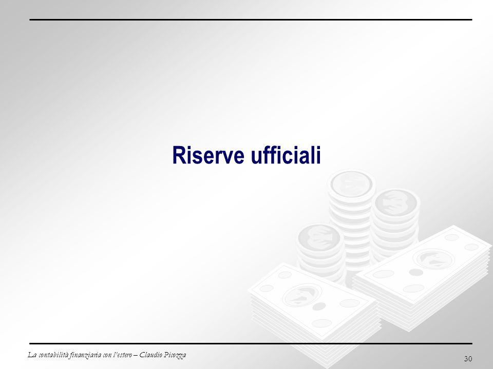 La contabilità finanziaria con lestero – Claudio Picozza 30 Riserve ufficiali