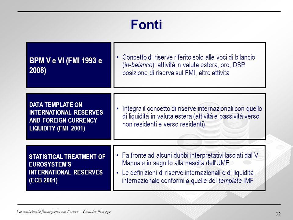 La contabilità finanziaria con lestero – Claudio Picozza 32 Fonti BPM V e VI (FMI 1993 e 2008) Concetto di riserve riferito solo alle voci di bilancio