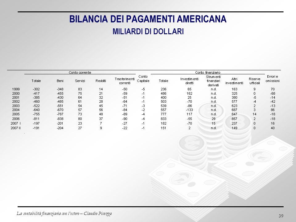 La contabilità finanziaria con lestero – Claudio Picozza 39 · BILANCIA DEI PAGAMENTI AMERICANA MILIARDI DI DOLLARI